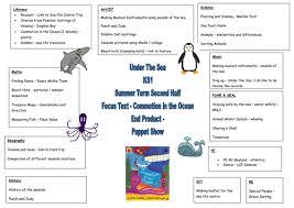student creative write prompts upsc