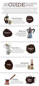 Even a complete newcomer to coffee can follow the method and it's generally agreed that a french press is best used with coarsely ground coffee and water just under boiling temperature. 10 Best Coffee Grinders For French Press Coffee Reviewed In Detail Apr 2021