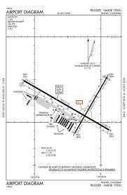 Krno Charts Truckee Tahoe Airport Ktrk Aopa Airports