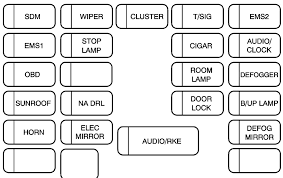 chevrolet fuse panel diagram chevrolet aveo mk1 2002 2011 fuse box diagram auto genius chevrolet aveo mk1 2002 2011 fuse