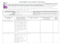 Performance Review Template Simple Employee Form
