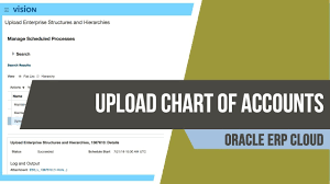 Erp Chart Oracle Fusion Erp Cloud General Ledger Load Chart Of Accounts