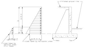 Small Picture Cantilever Retaining Wall Design Example Wall Design Rc Shear