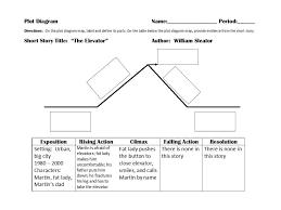Elements Of A Short Story Chart Www Bedowntowndaytona Com