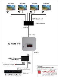 lg tv schematic wiring diagram wiring library cable tv wiring guide wiring diagram lg tv connection diagram tv wiring diagrams