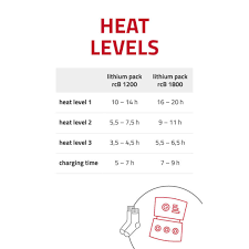 Lenz Unisex Heat Sock 6 0 Toe Cap Merino Compression Sock Only