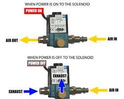 mac solenoid valve wiring diagram mac auto wiring diagram database mac solenoid valve wiring mac home wiring diagrams on mac solenoid valve wiring diagram