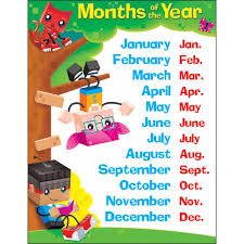 Details About Months Of The Year Blockstars Learning Chart Trend Enterprises Inc T 38376