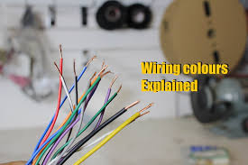 stereo wiring colours explained (head unit wiring) youtube Maxxima Marine Stereo Wiring Diagram stereo wiring colours explained (head unit wiring) Marine Wiring Color Code Chart