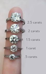 April Birthstone Fun Facts Oaks Jewelry