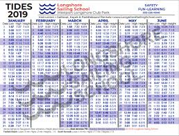 Tide Chart Bridgeport Ct Tide Chart Westport Ct Best Picture Of Chart Anyimage Org