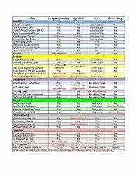 Rodan And Fields Pricing Chart 2018 Pin By Chelsea Underwood On R F In 2019 Rodan Fields Skin