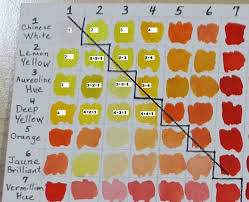 Watercolor Combination Chart My Koi Watercolor Color Chart Leeanns Studio Blog