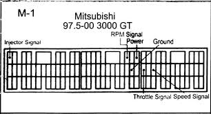 evo viii mr ecu wiring diagram page 2 mitsubishi lancer attached images