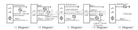 lja z bx vdc npn wires proximity switch normally open lj12a3 4 z bx 6 36vdc npn 3 wires proximity switch