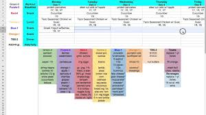 Clean Eating Meal Planning Chart Meal Plan Template Google Docs Printable Schedule Template