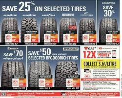 canadian tire weekly flyer bring on summer jun 16 22 air conditioner