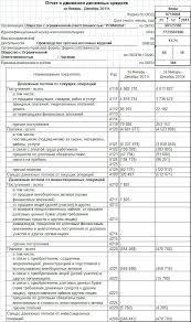 Отчет о движении денежных средств Подробная структура Отчет о движении денежных средств