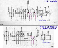nissandiesel forums • view topic various errors in fsms 1982 page el 73 1983 page el 72 1984 page el 61 the wiring diagram