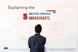 Avios Points Redemption Chart Explaining The 5 British Airways Avios Award Charts
