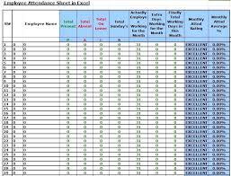 Employees Attendance Sheet Template Free Download Of Excel Brilliant Employee Attendance Sheet Template