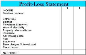 Free Printable Profit And Loss Statement Form Monthly Profit And Loss Statement Form Template Pdf Vertical Format