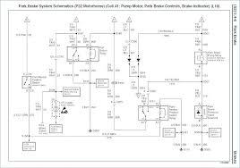 2004 workhorse wiring diagram wiring diagram sys workhorse wiring diagram wiring diagram load 2004 workhorse chassis wiring diagram 2004 workhorse wiring diagram