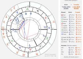55 Clean Moon In Birth Chart
