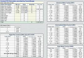 Derating Chart For Conduit Pipe Fill Chart Nec 2014 Awesome Wire Derating Chart Nec