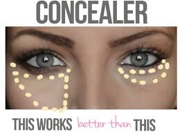 11 genius concealer hacks that will change your beauty routine minq image led get rid of dark circles under your eyes without makeup