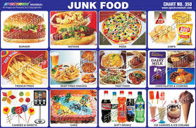 Junk Food Chart Junk Food Chart For School Www Bedowntowndaytona Com