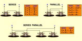 similiar parallel speaker wiring ohms keywords ohm speakers in parallel also 4 ohm speaker wiring diagram on