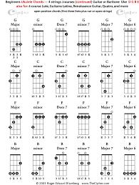 Basic 4 String Bass Chord Chart Bass Guitar Chord Chart 4 String Office Center Info