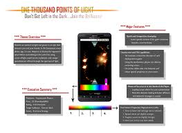 10 Points Of Light Team Rts High Concept A Thousand Points Of Light V 2