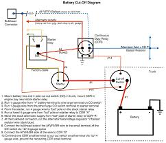 mopar alternator wiring diagram mopar image wiring mounting battery in the trunk questions electrical questions on mopar alternator wiring diagram