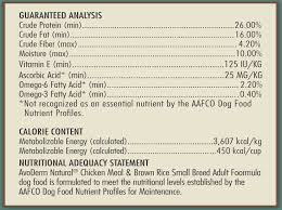 Puppy Feeding Weight Online Charts Collection