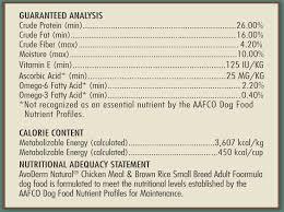 Rottweiler Puppy Diet Chart Puppy Feeding Weight Online Charts Collection