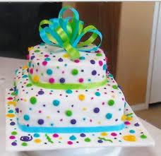 Easy Birthday Cake Decorating Ideas Best Of Idea For Alyssa S 5th B