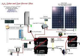 home wiring diagram solar system pics about space solar solar home wiring diagram solar system pics about space