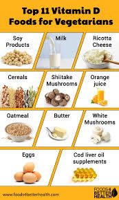 Vitamin D Food Chart Vitamin D Foods For Vegetarians 11 Foods For Better Health