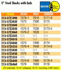 Bilstein 5125 Shock Length Chart Bilstein 5125 Shock Chart Bilstein Shock Length Chart