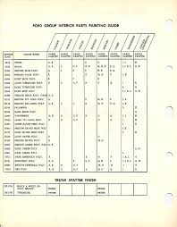 66 Mustang Color Chart 1966 Mustang Interior Paint Charts Maine Mustang
