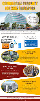 idea kong officefinder. Pin By Officefinder On Office Space For Sale Singapore | Pinterest Spaces And Idea Kong