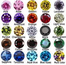 Amethyst Color Chart Amethyst Pear Shaped Faceted Cz Amethyst Stone Stone Color Chart Buy Cz Color Card Pear Faceted Cz Stone Amethyst Stone Product On Alibaba Com