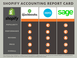 Best Accounting Software For Shopify Flowify