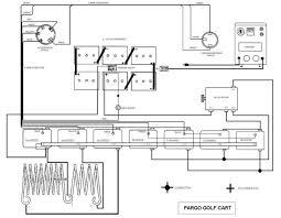 b2 wiring harness b2 wiring diagrams pargo 1 diring diagram b wiring harness pargo 1 diring diagram