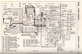1952 buick wiring diagram on wiring diagram 1952 buick chassis wiring circuit diagram series 50 70 1987 buick wiring diagram 1952 buick chassis