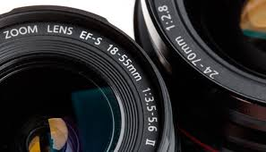 What Do Those Numbers And Letters On Lenses Mean Learn