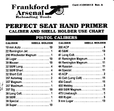 Recommend A Hand Priming Tool Page 2 Calguns Net