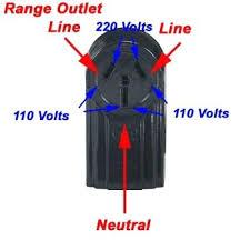 3 wire stove plug wiring diagram starpowersolar us 3 wire stove plug wiring diagram 3 prong range plug 3 prong range outlet wiring diagram